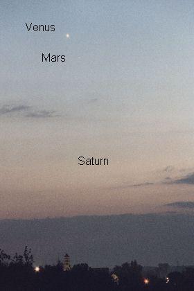 planeten himmel heute